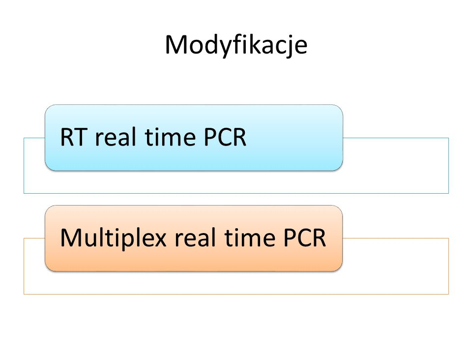 Modyfikacje RT real time PCR Multiplex real time PCR