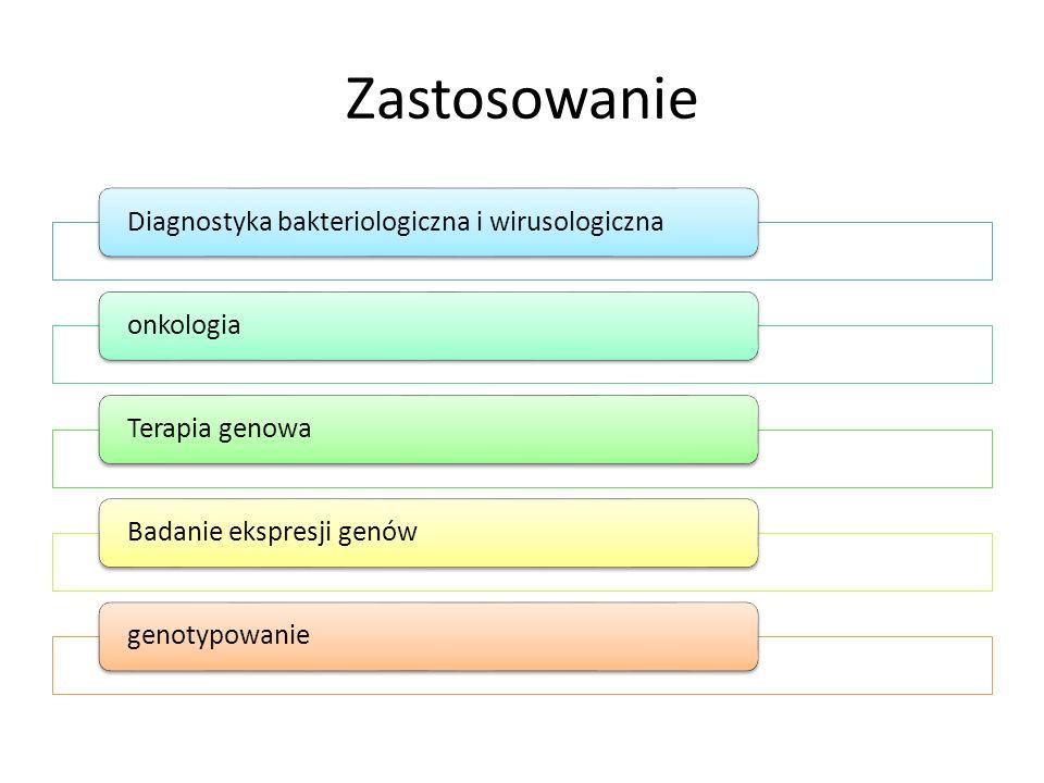 Zastosowanie Diagnostyka bakteriologiczna i wirusologiczna onkologia