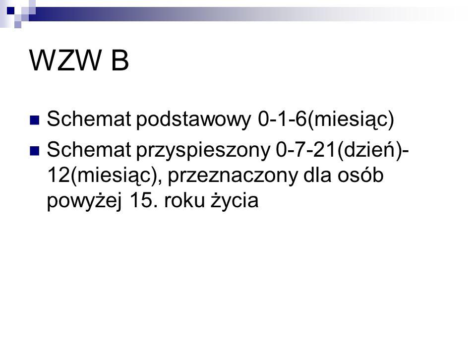 WZW B Schemat podstawowy 0-1-6(miesiąc)