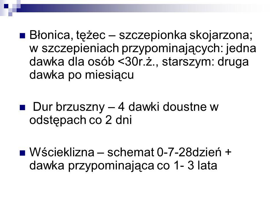 Błonica, tężec – szczepionka skojarzona; w szczepieniach przypominających: jedna dawka dla osób <30r.ż., starszym: druga dawka po miesiącu