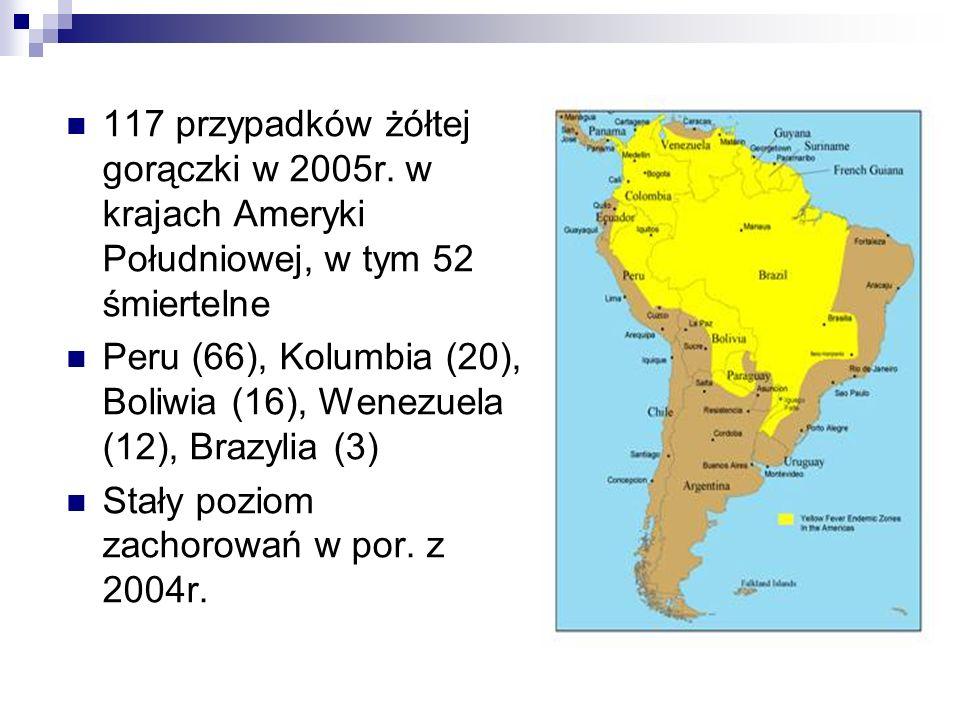 117 przypadków żółtej gorączki w 2005r