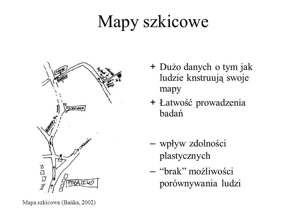 Mapy szkicowe Dużo danych o tym jak ludzie knstruują swoje mapy