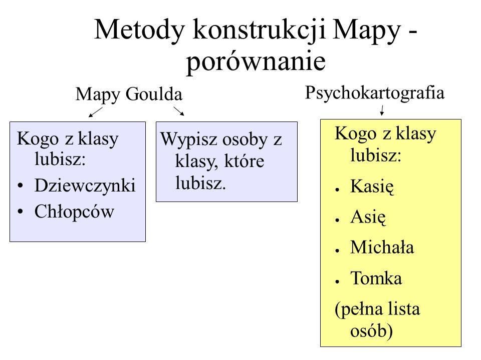 Metody konstrukcji Mapy - porównanie