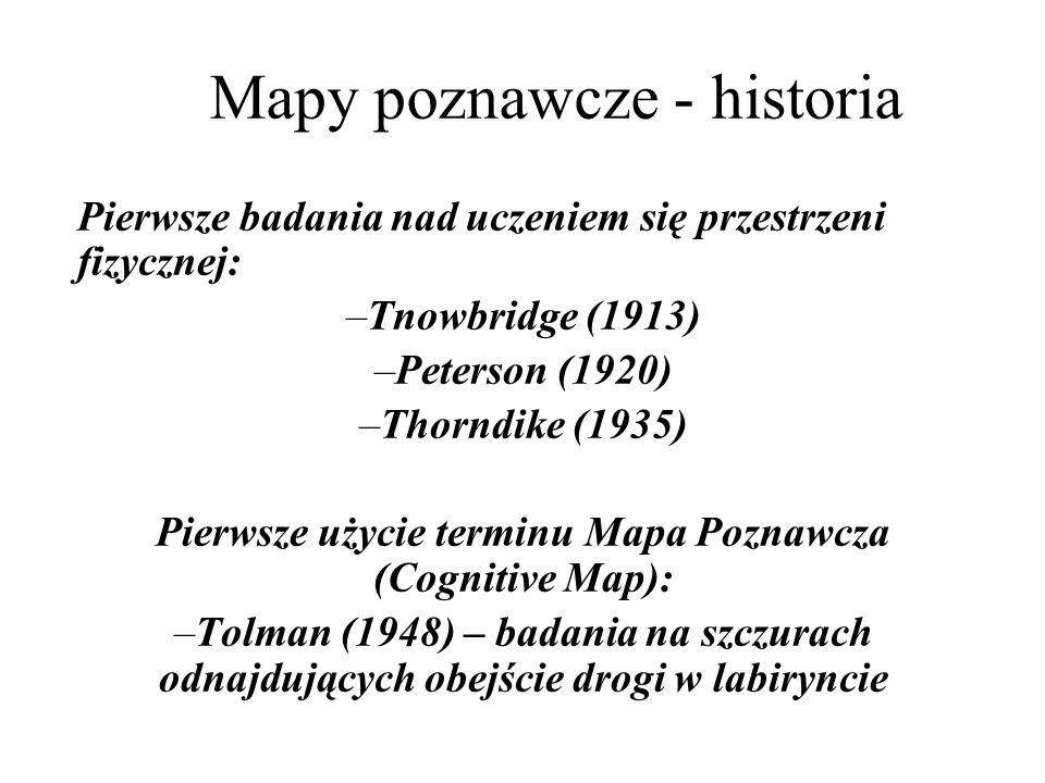 Mapy poznawcze - historia