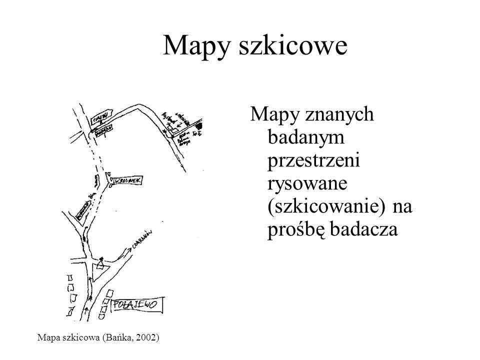 Mapy szkicowe Mapy znanych badanym przestrzeni rysowane (szkicowanie) na prośbę badacza.