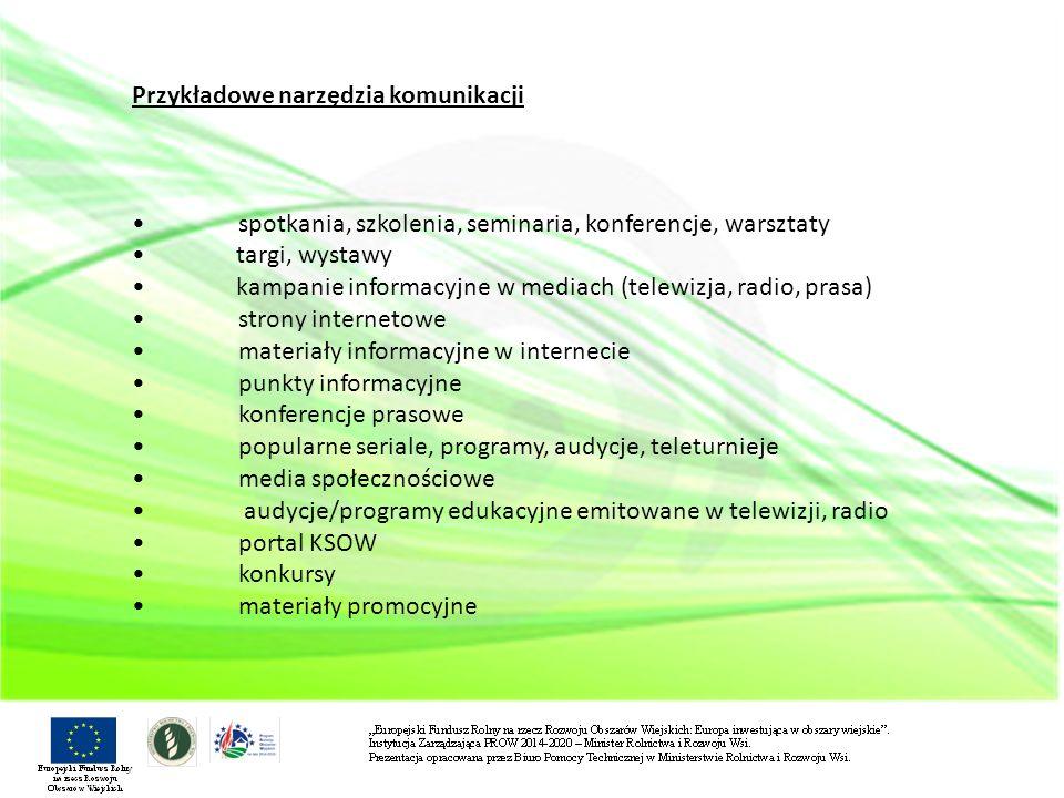 Przykładowe narzędzia komunikacji •