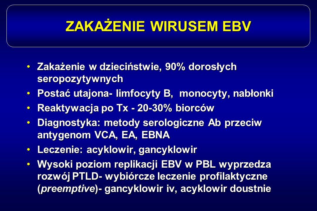 ZAKAŻENIE WIRUSEM EBV Zakażenie w dzieciństwie, 90% dorosłych seropozytywnych. Postać utajona- limfocyty B, monocyty, nabłonki.