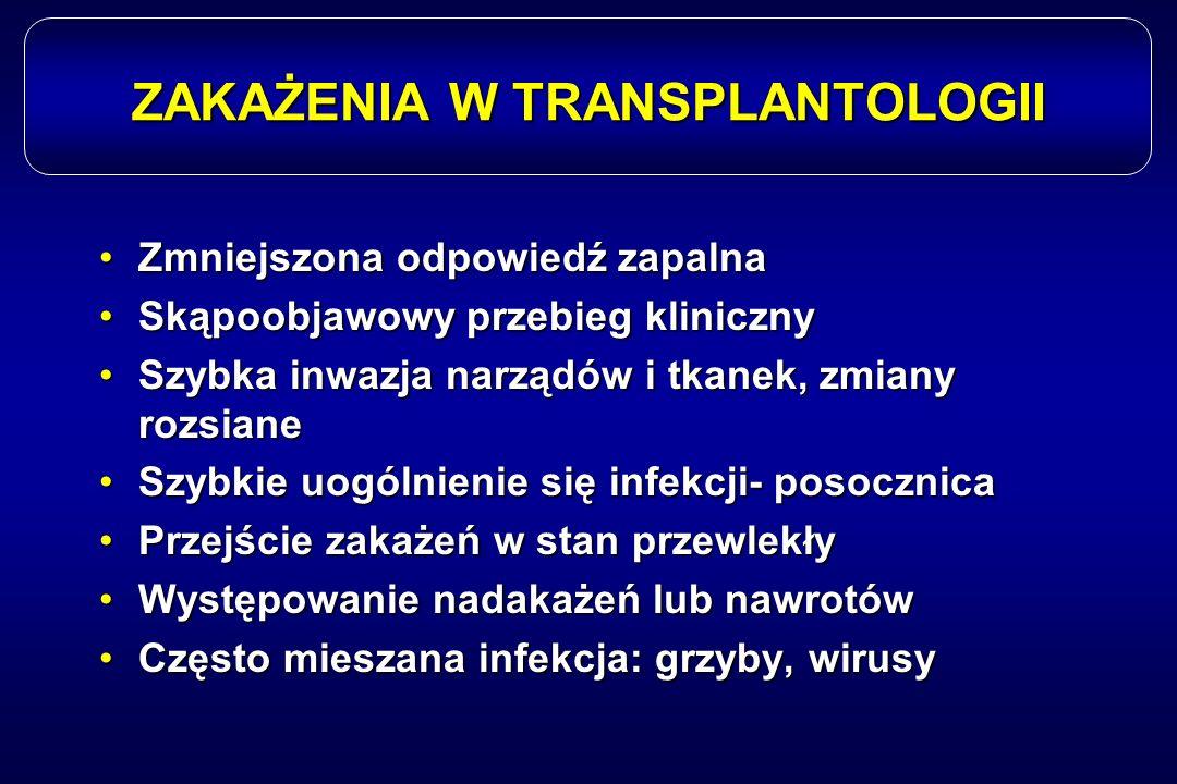 ZAKAŻENIA W TRANSPLANTOLOGII