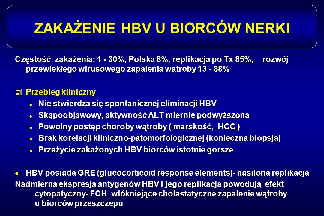ZAKAŻENIE HBV U BIORCÓW NERKI