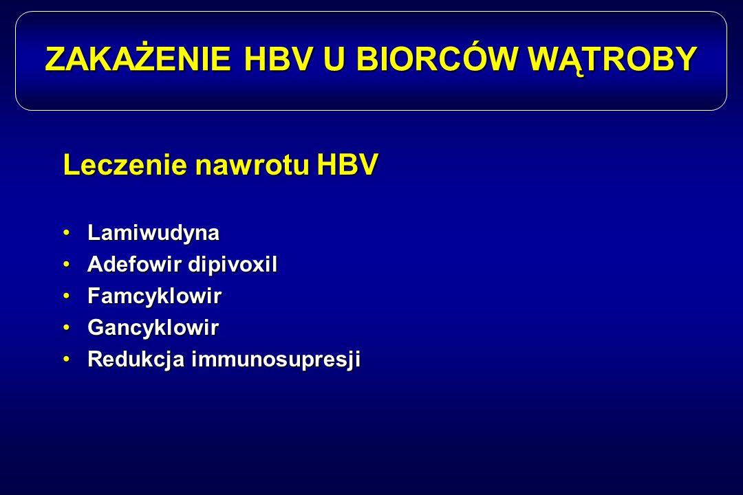 ZAKAŻENIE HBV U BIORCÓW WĄTROBY