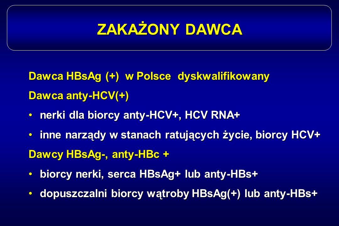 ZAKAŻONY DAWCA Dawca HBsAg (+) w Polsce dyskwalifikowany