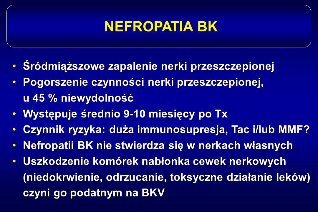 NEFROPATIA BK Śródmiąższowe zapalenie nerki przeszczepionej