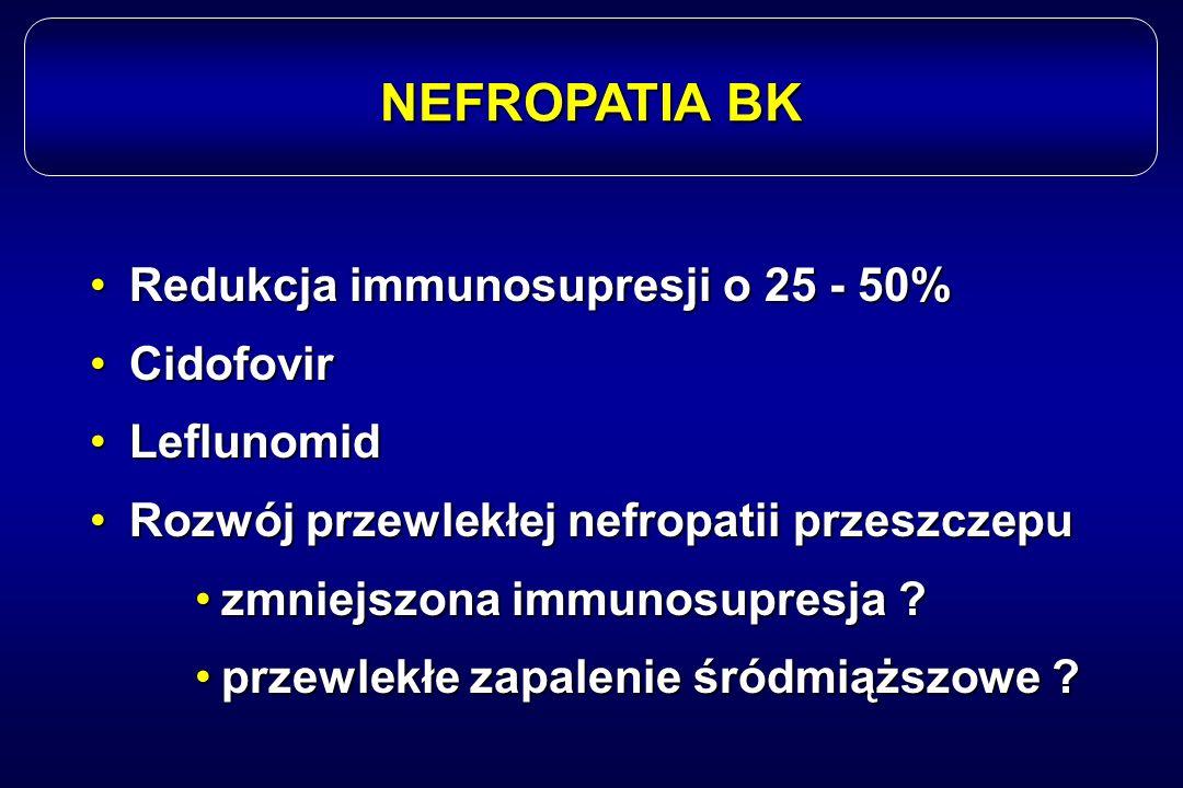 NEFROPATIA BK Redukcja immunosupresji o 25 - 50% Cidofovir Leflunomid