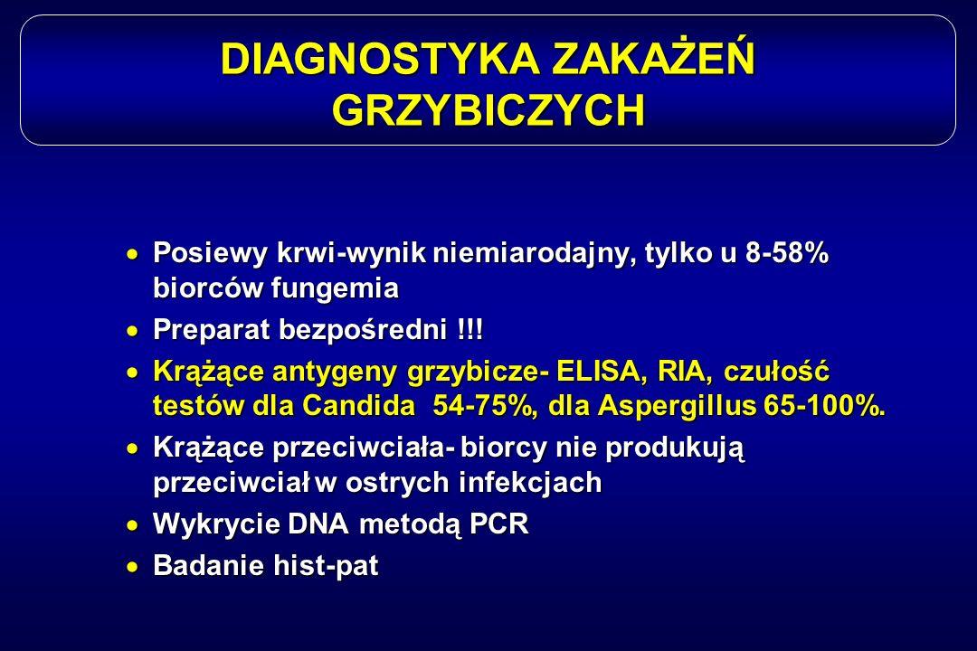 DIAGNOSTYKA ZAKAŻEŃ GRZYBICZYCH