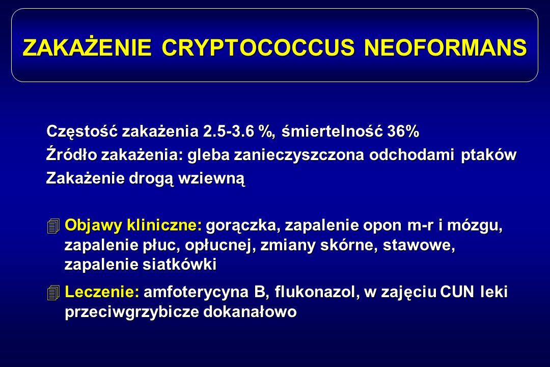 ZAKAŻENIE CRYPTOCOCCUS NEOFORMANS