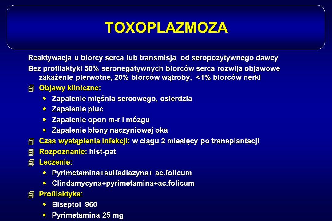 TOXOPLAZMOZA Reaktywacja u biorcy serca lub transmisja od seropozytywnego dawcy.