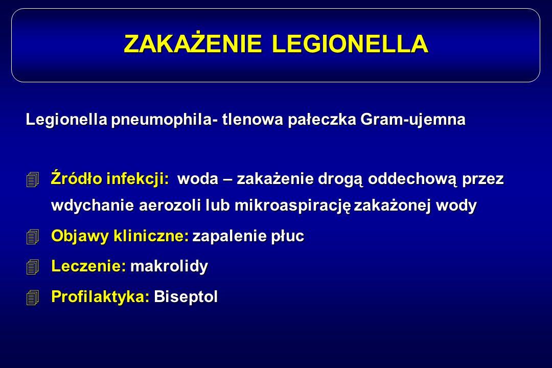 ZAKAŻENIE LEGIONELLA Legionella pneumophila- tlenowa pałeczka Gram-ujemna.