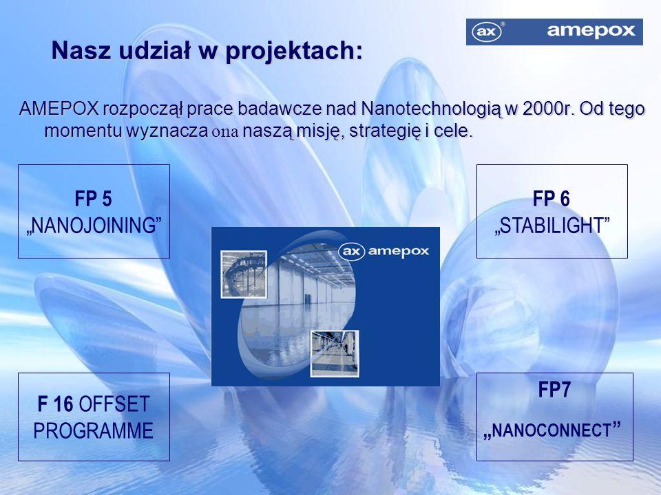 Nasz udział w projektach: