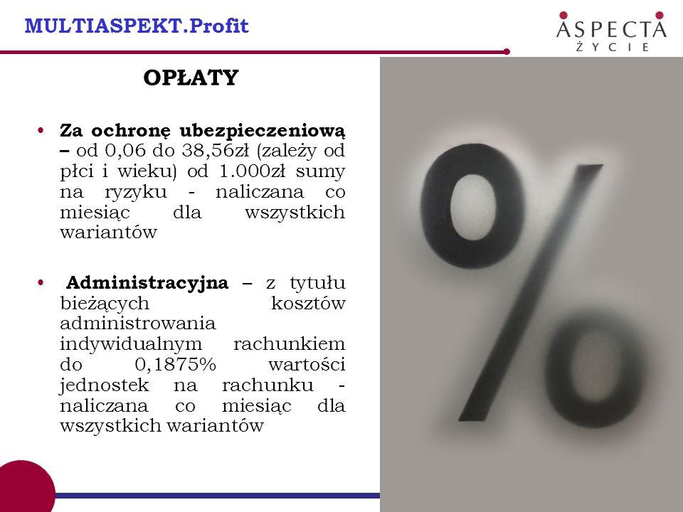 OPŁATY MULTIASPEKT.Profit