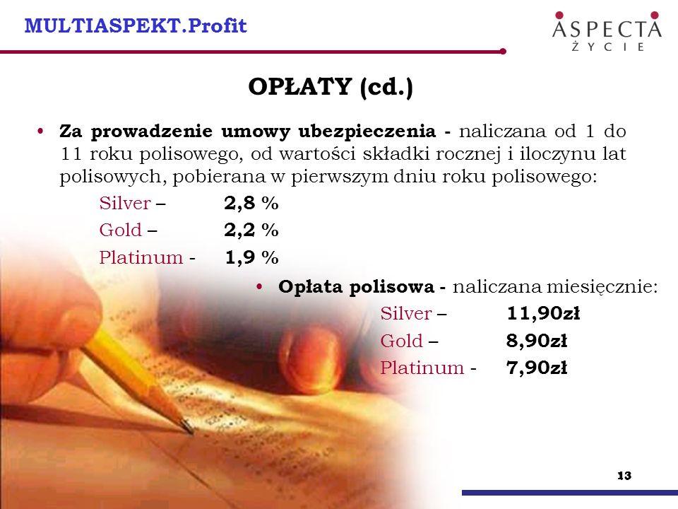 OPŁATY (cd.) MULTIASPEKT.Profit