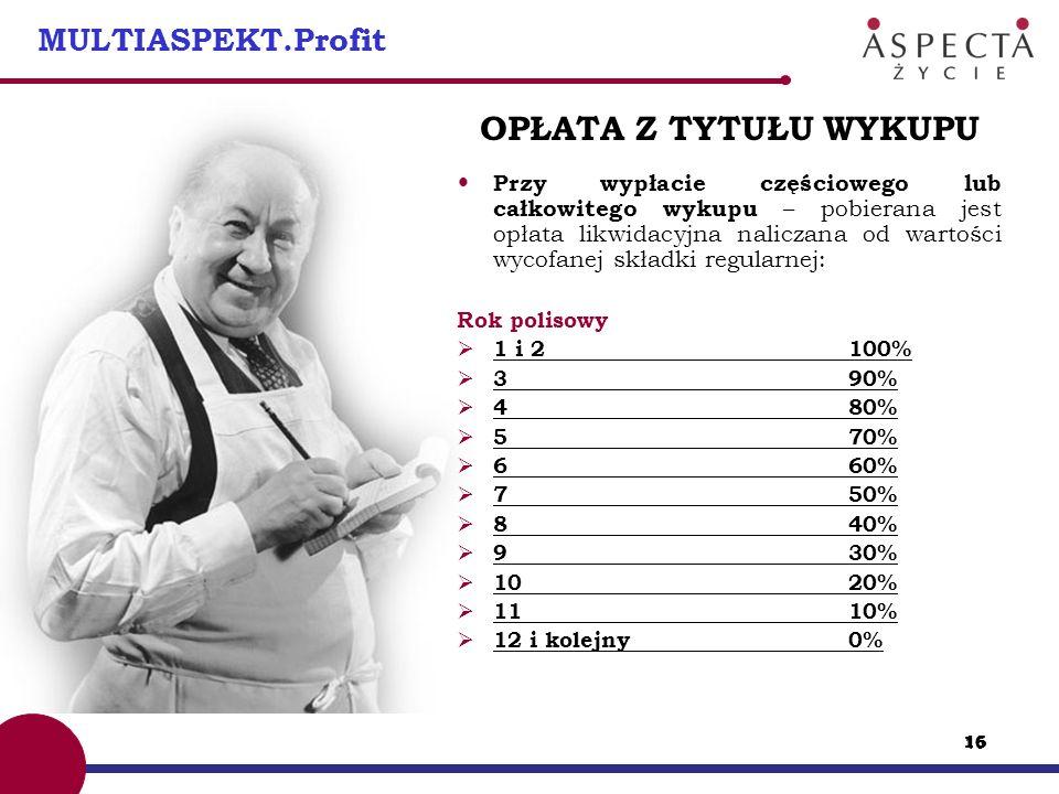 OPŁATA Z TYTUŁU WYKUPU MULTIASPEKT.Profit