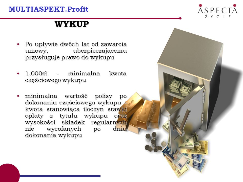 WYKUP MULTIASPEKT.Profit