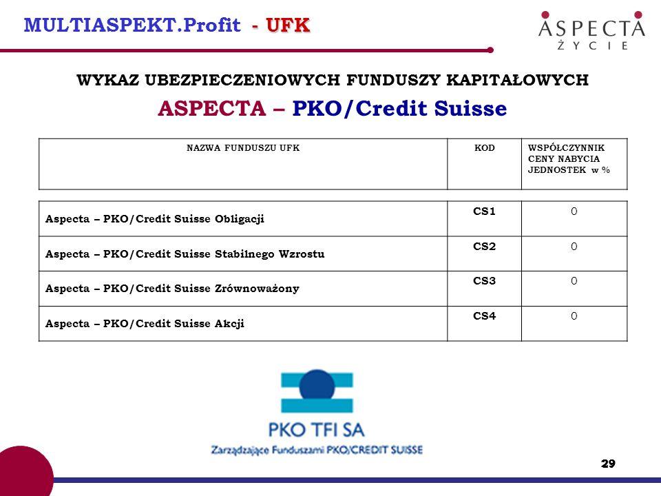 MULTIASPEKT.Profit - UFK