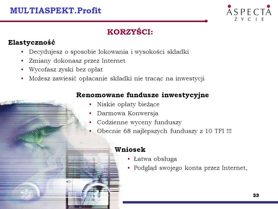 MULTIASPEKT.Profit KORZYŚCI: Elastyczność