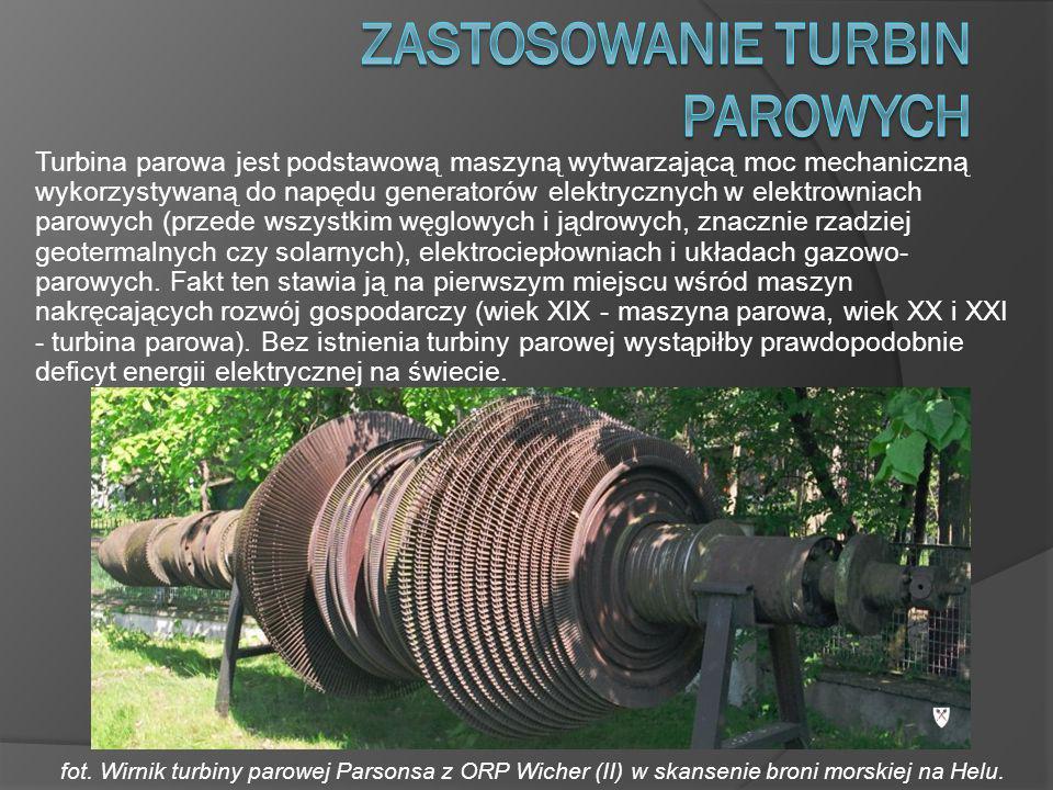 Zastosowanie turbin parowych