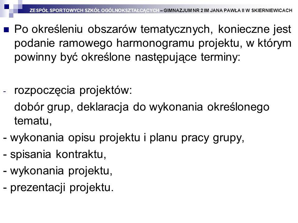rozpoczęcia projektów: