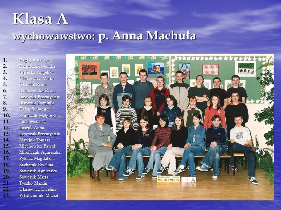 Klasa A wychowawstwo: p. Anna Machuła