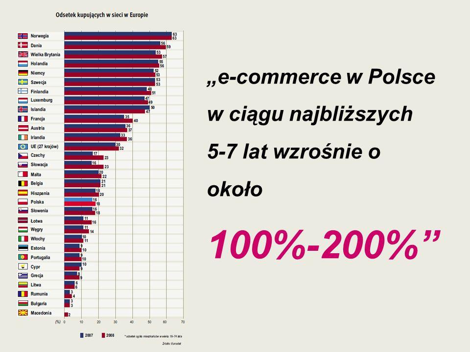 """""""e-commerce w Polsce w ciągu najbliższych 5-7 lat wzrośnie o około 100%-200%"""