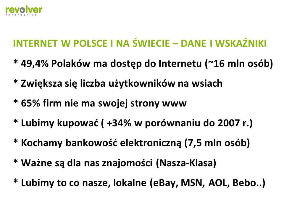 INTERNET W POLSCE I NA ŚWIECIE – DANE I WSKAŹNIKI