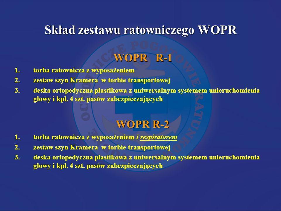 Skład zestawu ratowniczego WOPR