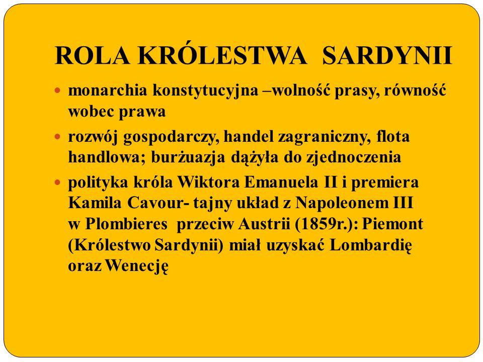 ROLA KRÓLESTWA SARDYNII
