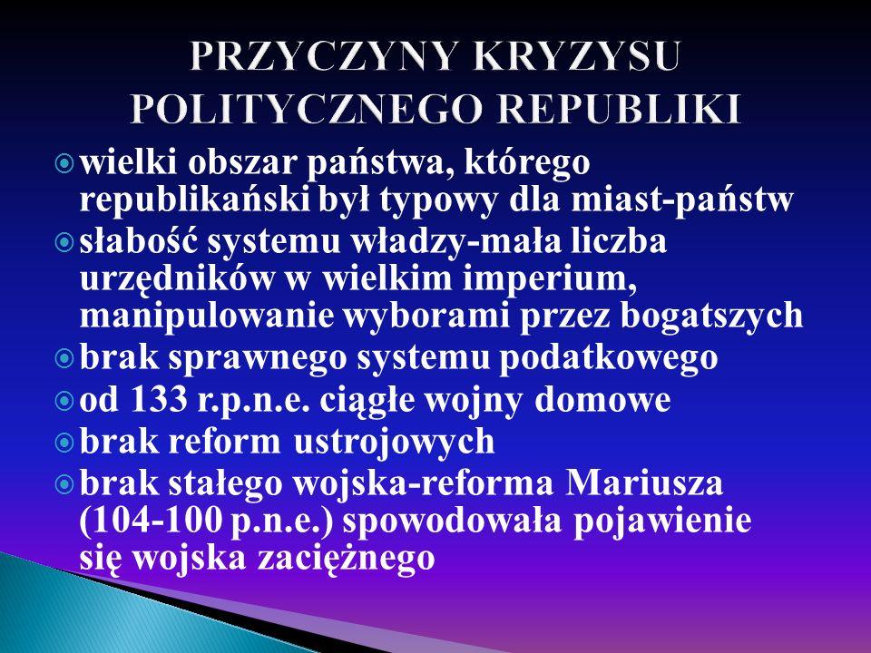 PRZYCZYNY KRYZYSU POLITYCZNEGO REPUBLIKI
