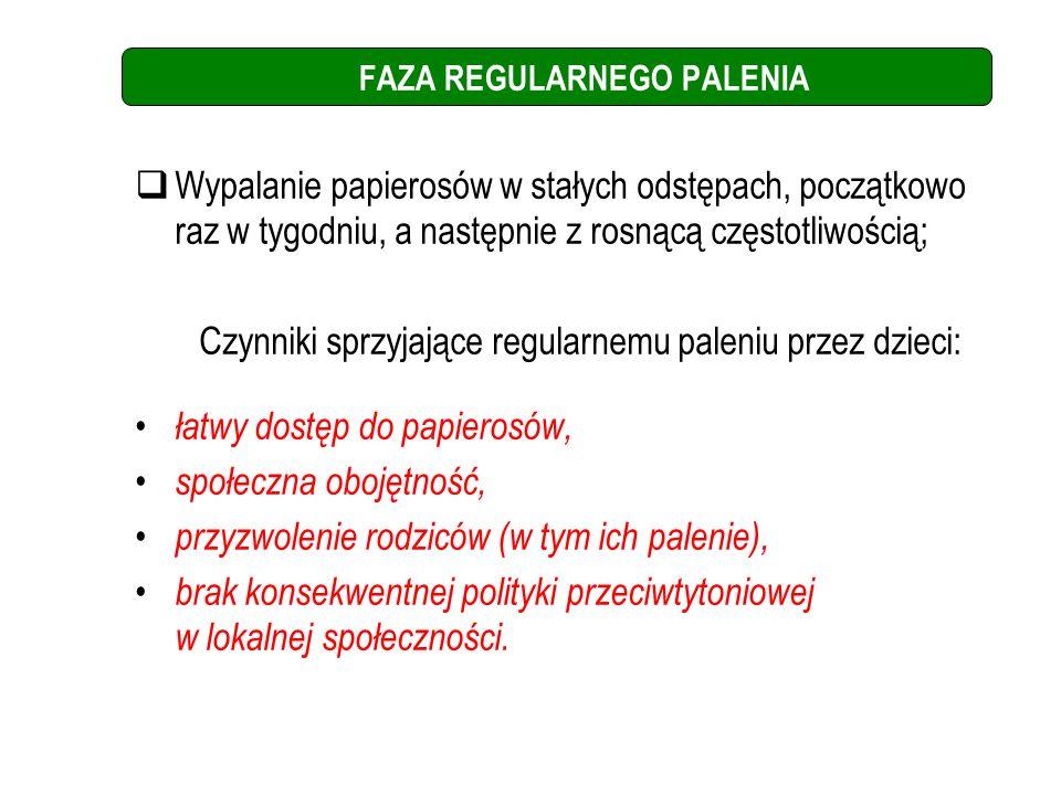FAZA REGULARNEGO PALENIA