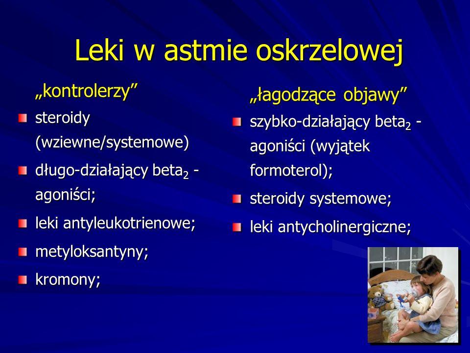 Leki w astmie oskrzelowej