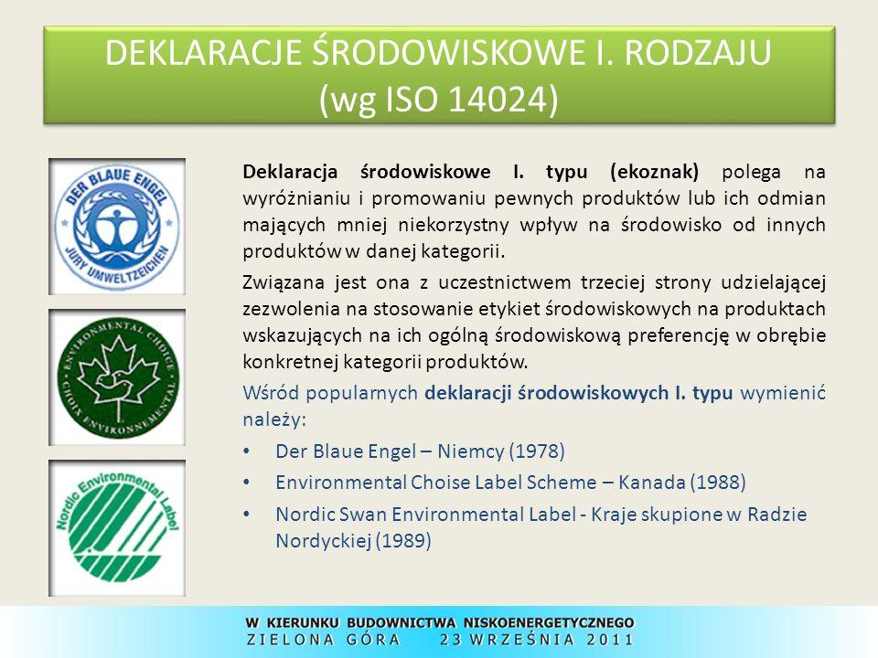 DEKLARACJE ŚRODOWISKOWE I. RODZAJU (wg ISO 14024)
