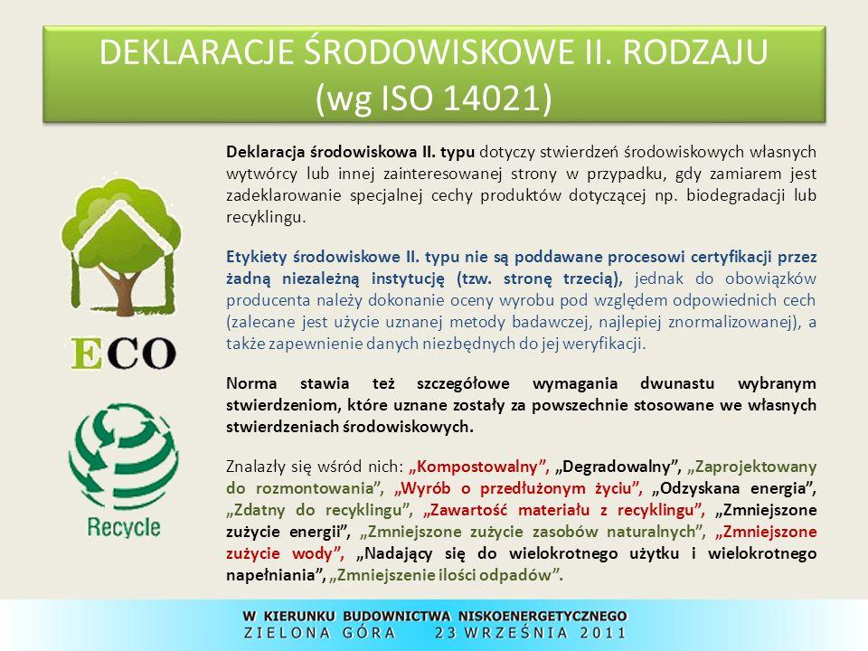 DEKLARACJE ŚRODOWISKOWE II. RODZAJU (wg ISO 14021)