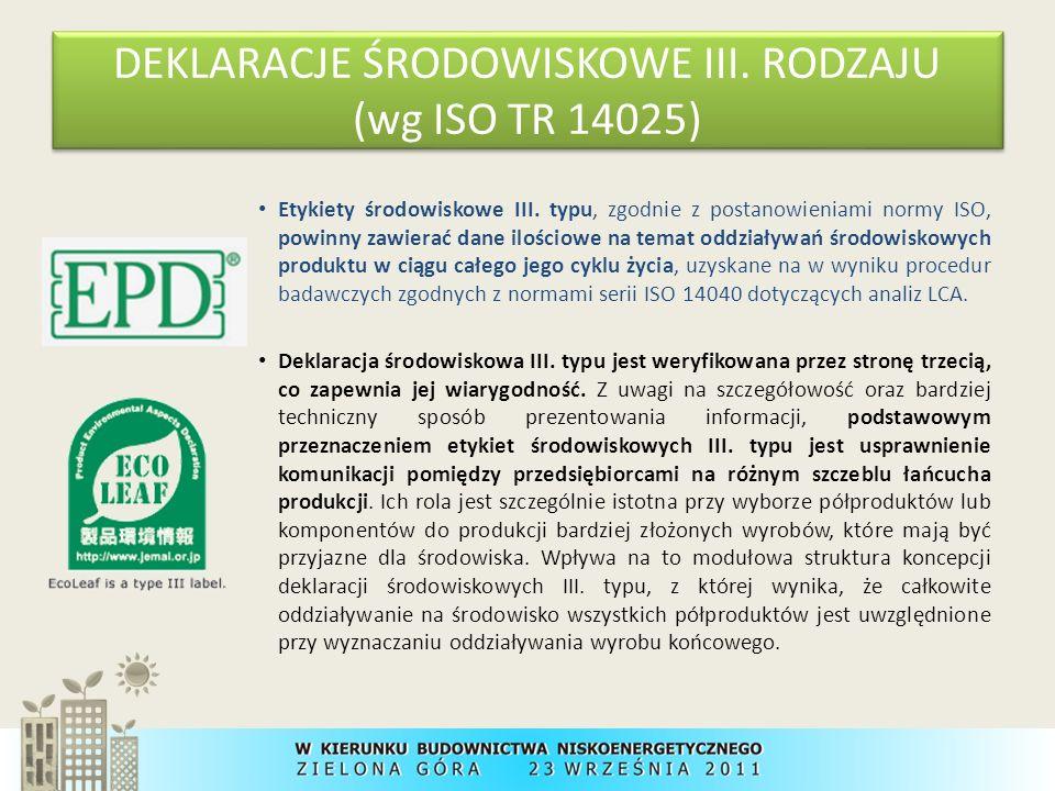 DEKLARACJE ŚRODOWISKOWE III. RODZAJU (wg ISO TR 14025)