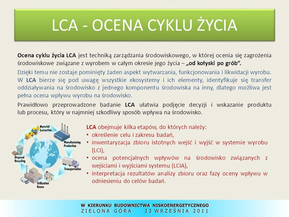 LCA - OCENA CYKLU ŻYCIA