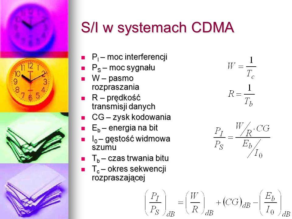 S/I w systemach CDMA PI – moc interferencji PS – moc sygnału