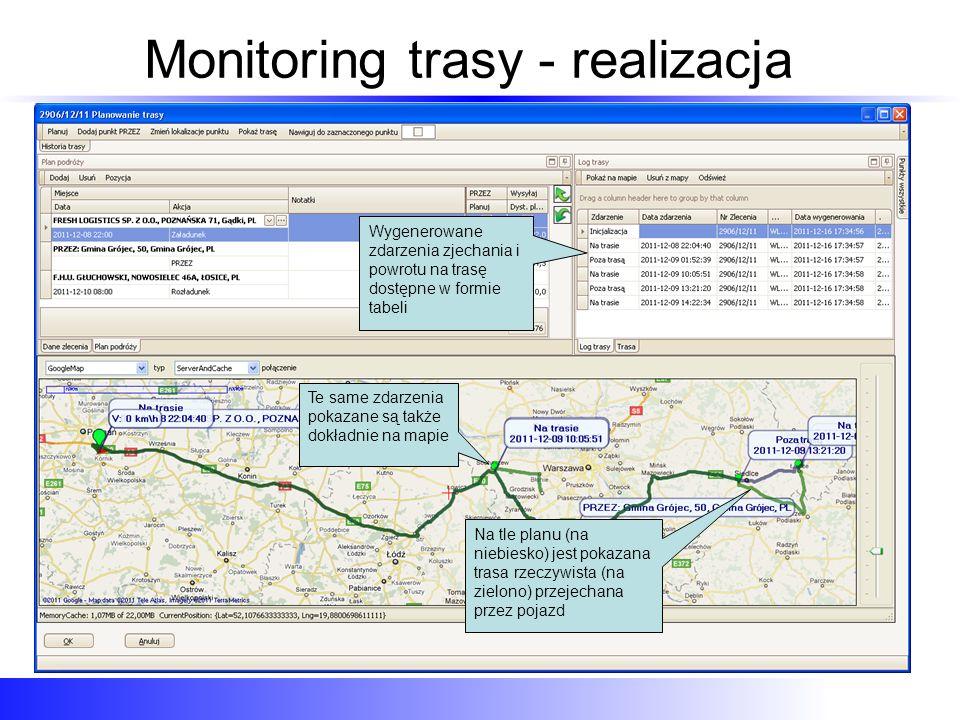 Monitoring trasy - realizacja