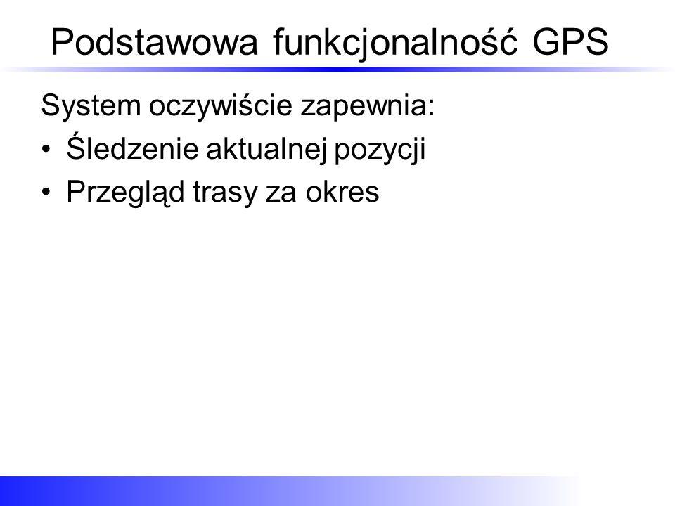 Podstawowa funkcjonalność GPS