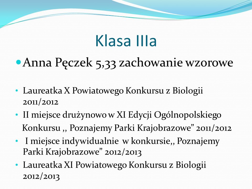 Klasa IIIa Anna Pęczek 5,33 zachowanie wzorowe