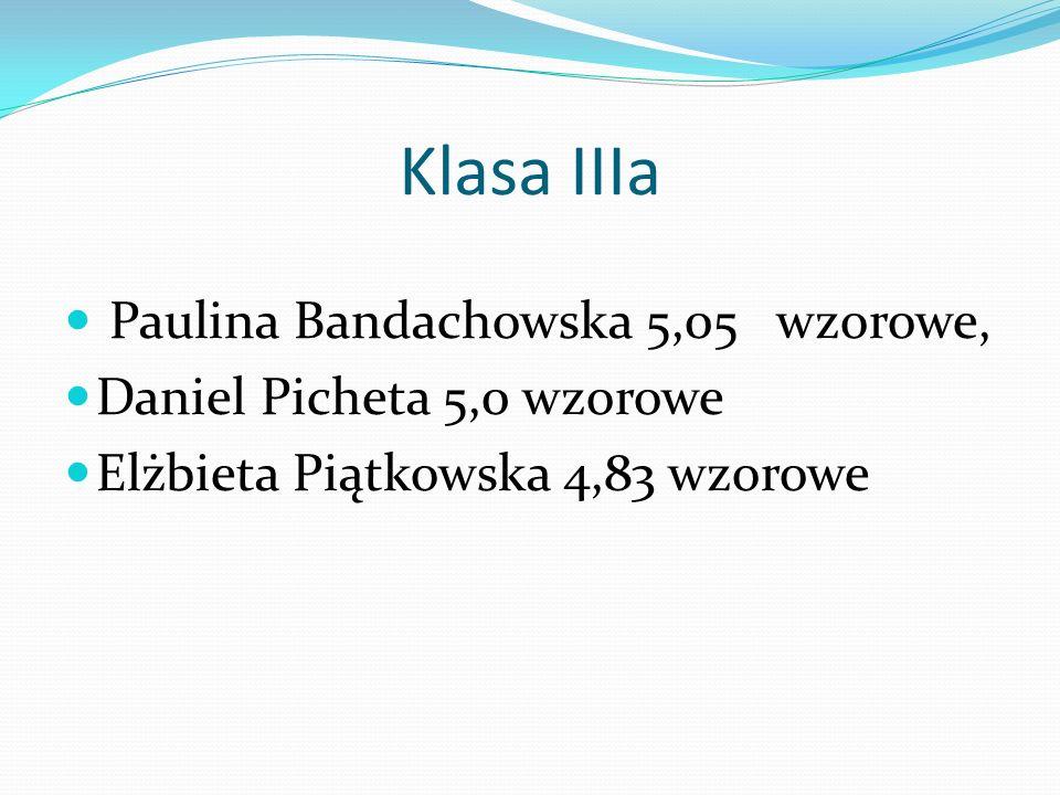 Klasa IIIa Paulina Bandachowska 5,05 wzorowe,