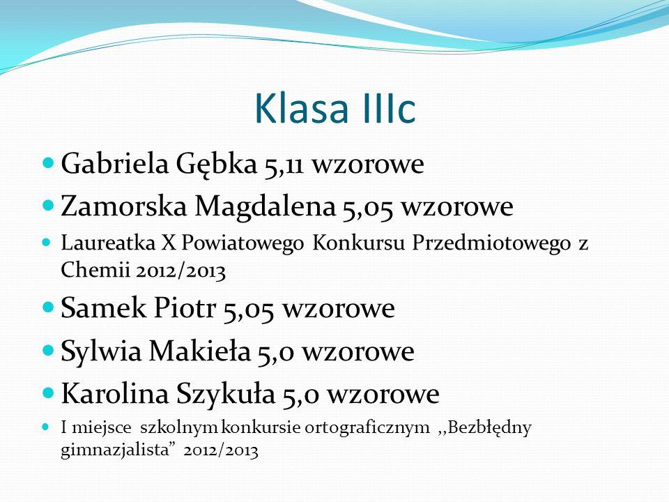 Klasa IIIc Gabriela Gębka 5,11 wzorowe Zamorska Magdalena 5,05 wzorowe