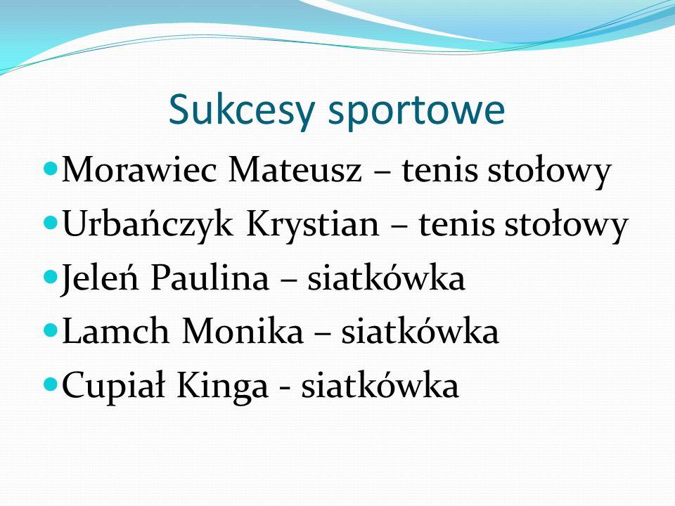 Sukcesy sportowe Morawiec Mateusz – tenis stołowy