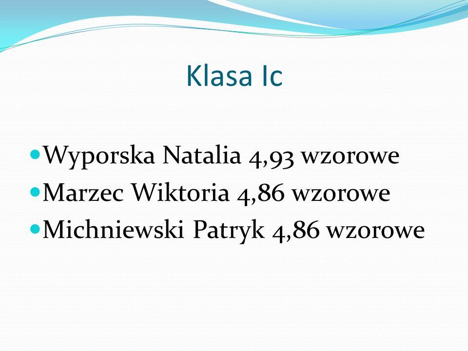 Klasa Ic Wyporska Natalia 4,93 wzorowe Marzec Wiktoria 4,86 wzorowe